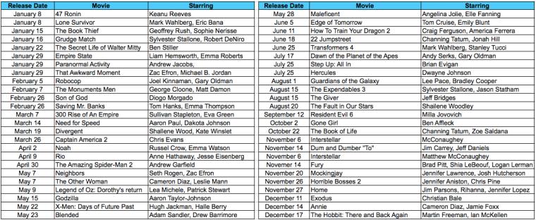 Most Awaited Movies of 2014 DENISSE ANGELICA ZNzNWlUP